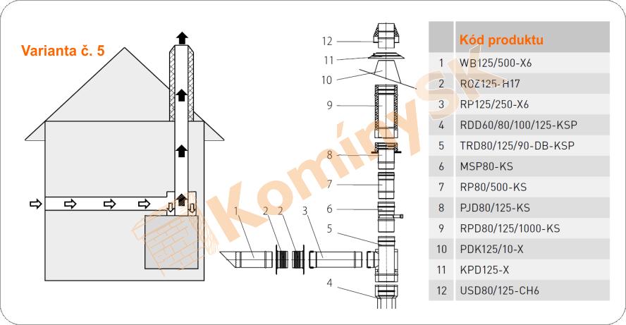 Montážny plán izolovaný pretlakový Turbo komín verzia 5