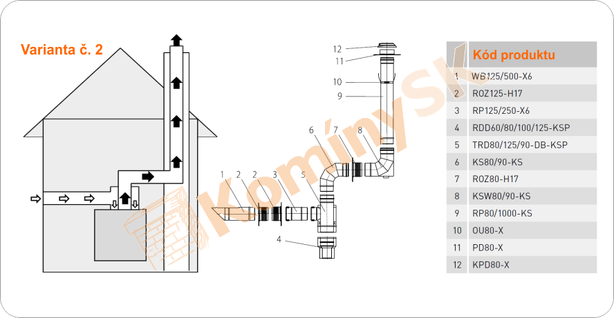 Montážny plán pretlakových komínov variant  2