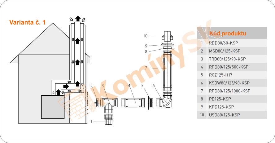 Montážny plán pretlakového Turbo komína verzia 1