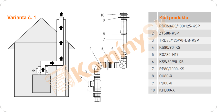Montážny plán pretlakového komína variant  1