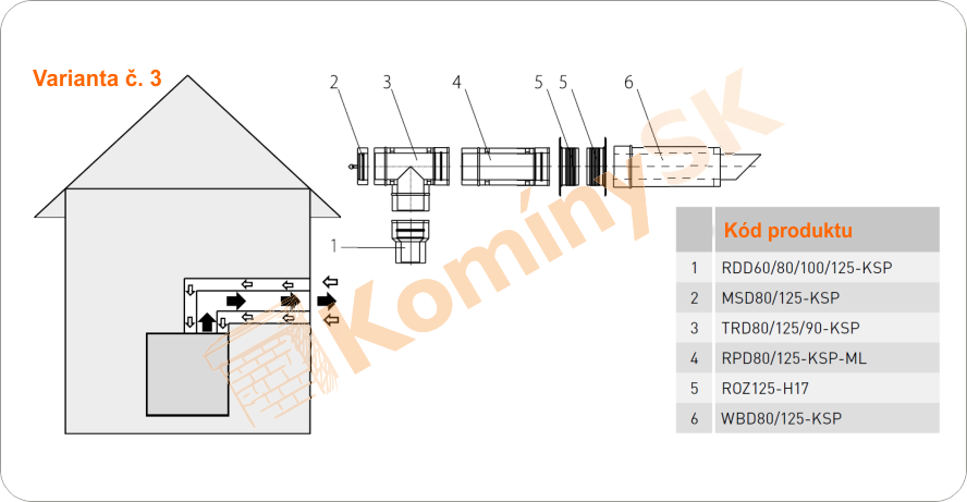 Montážny plán spalinové Turbo komíny verzia 3